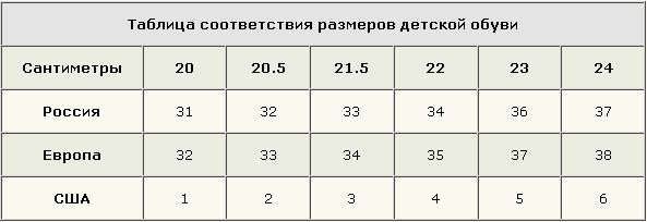 Размер обуви сша и россии на алиэкспресс